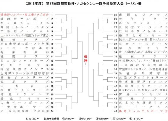 【A】【組み合わせ】第17回 京都市長杯・ナガセケンコー旗争奪愛宕大会